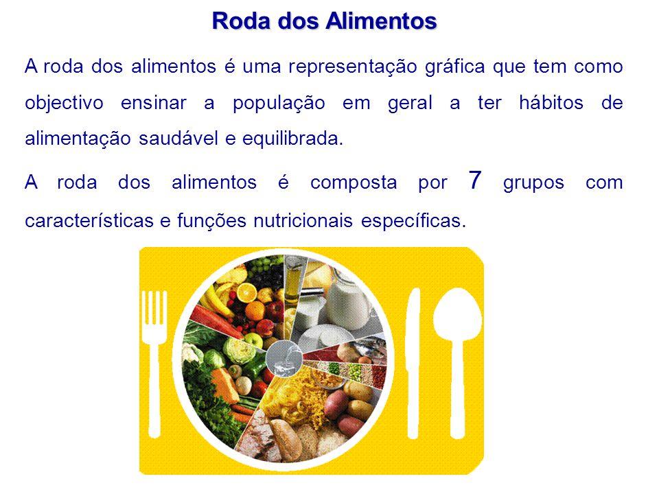 Roda dos Alimentos A roda dos alimentos é uma representação gráfica que tem como objectivo ensinar a população em geral a ter hábitos de alimentação s