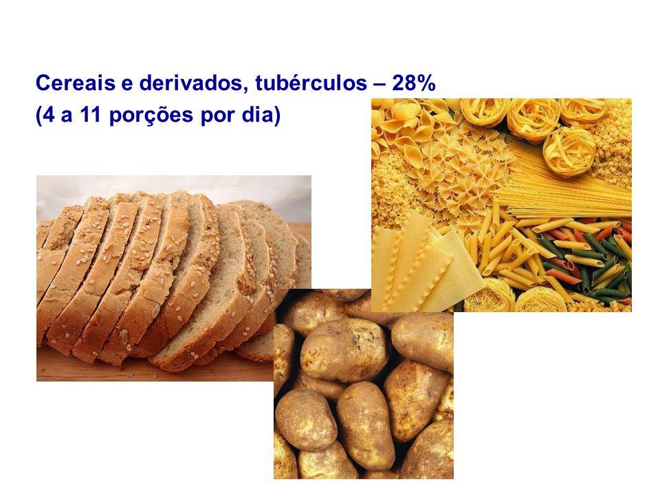 Cereais e derivados, tubérculos – 28% (4 a 11 porções por dia)