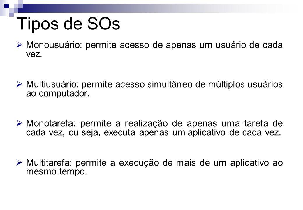 Monousuário: permite acesso de apenas um usuário de cada vez. Multiusuário: permite acesso simultâneo de múltiplos usuários ao computador. Monotarefa: