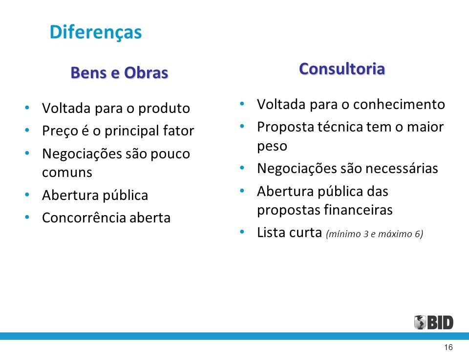 16 Diferenças Bens e Obras Voltada para o produto Preço é o principal fator Negociações são pouco comuns Abertura pública Concorrência aberta Consulto