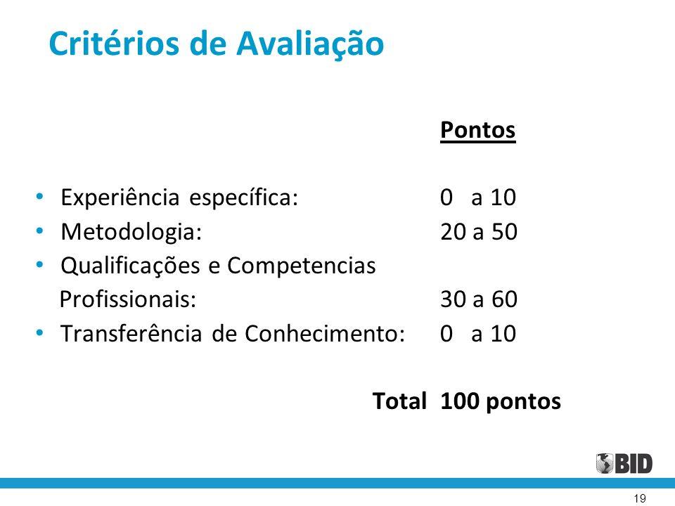 19 Critérios de Avaliação Pontos Experiência específica:0 a 10 Metodologia:20 a 50 Qualificações e Competencias Profissionais:30 a 60 Transferência de