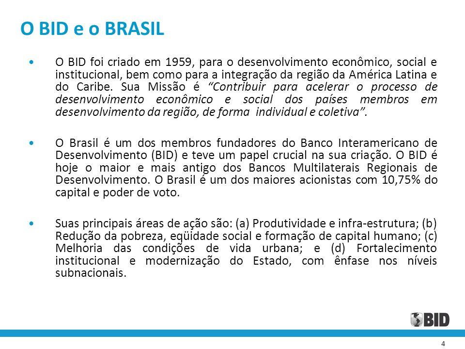 4 O BID e o BRASIL O BID foi criado em 1959, para o desenvolvimento econômico, social e institucional, bem como para a integração da região da América