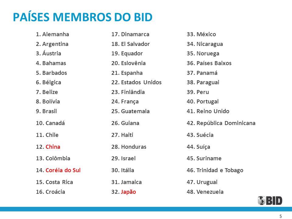 6 MARCO JURÍDICO O BID é um Organismo Internacional, cujo Convênio Constitutivo entrou em vigência em 30 de dezembro de 1959.
