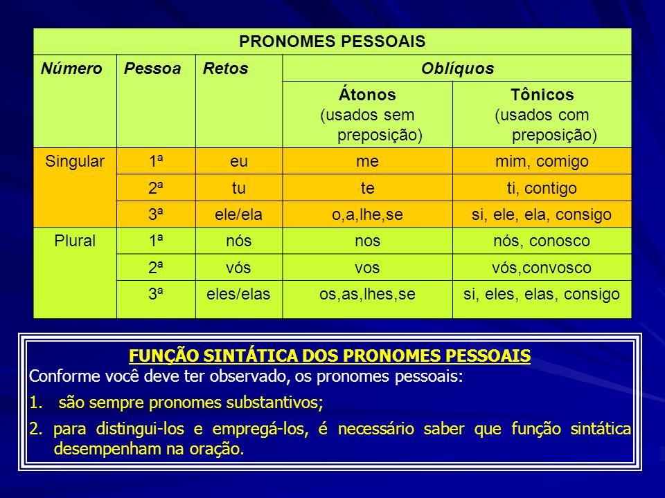 PRONOMES PESSOAIS NúmeroPessoaRetosOblíquos Átonos (usados sem preposição) Tônicos (usados com preposição) Singular1ªeumemim, comigo 2ªtuteti, contigo