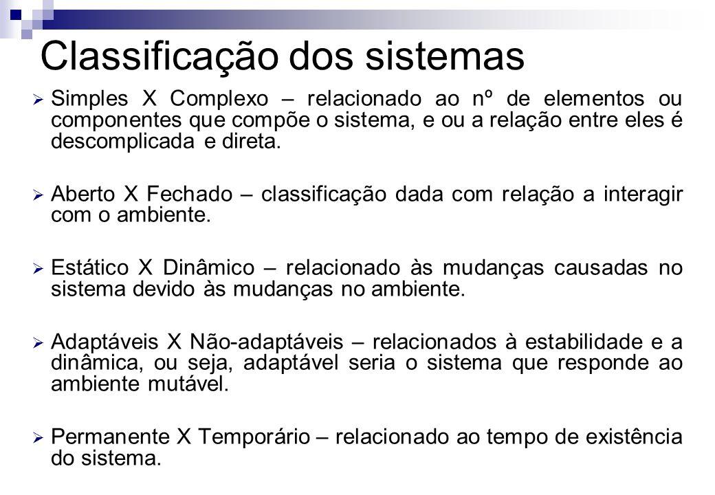 Simples X Complexo – relacionado ao nº de elementos ou componentes que compõe o sistema, e ou a relação entre eles é descomplicada e direta. Aberto X