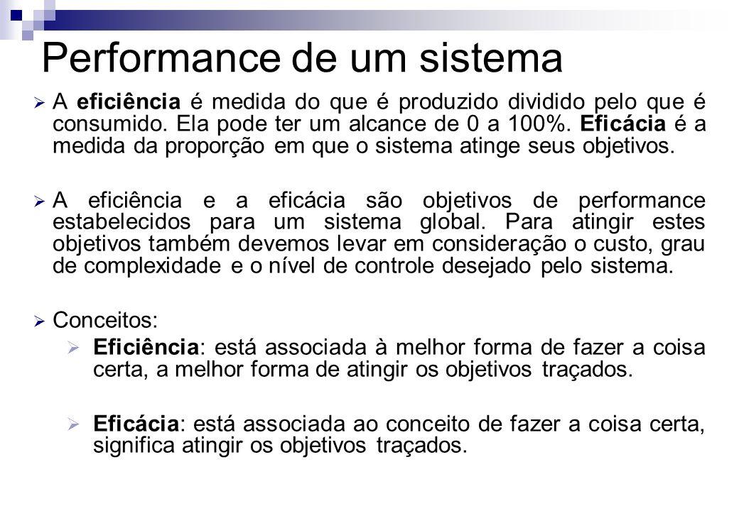 A eficiência é medida do que é produzido dividido pelo que é consumido. Ela pode ter um alcance de 0 a 100%. Eficácia é a medida da proporção em que o