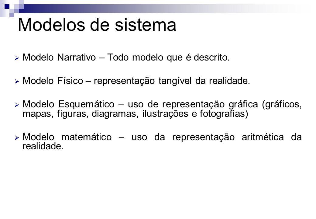 Modelo Narrativo – Todo modelo que é descrito. Modelo Físico – representação tangível da realidade. Modelo Esquemático – uso de representação gráfica