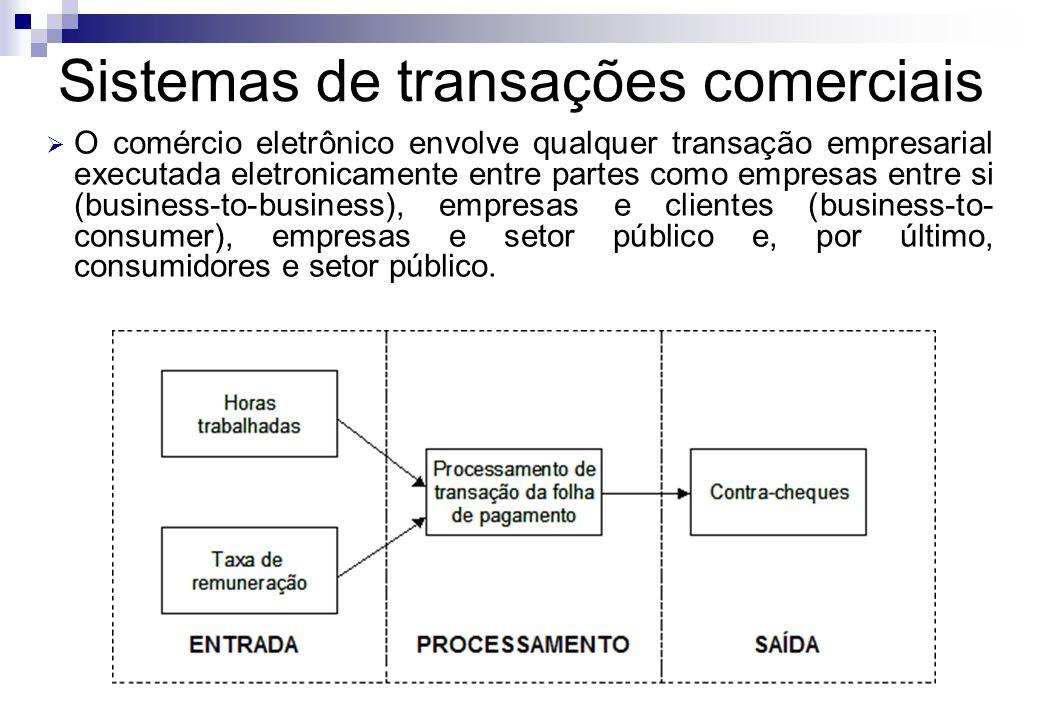 Sistemas de transações comerciais O comércio eletrônico envolve qualquer transação empresarial executada eletronicamente entre partes como empresas en