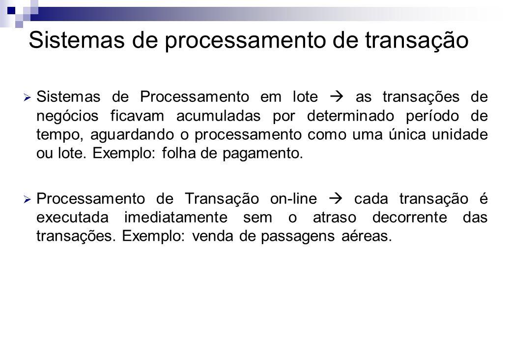 Sistemas de processamento de transação Sistemas de Processamento em lote as transações de negócios ficavam acumuladas por determinado período de tempo