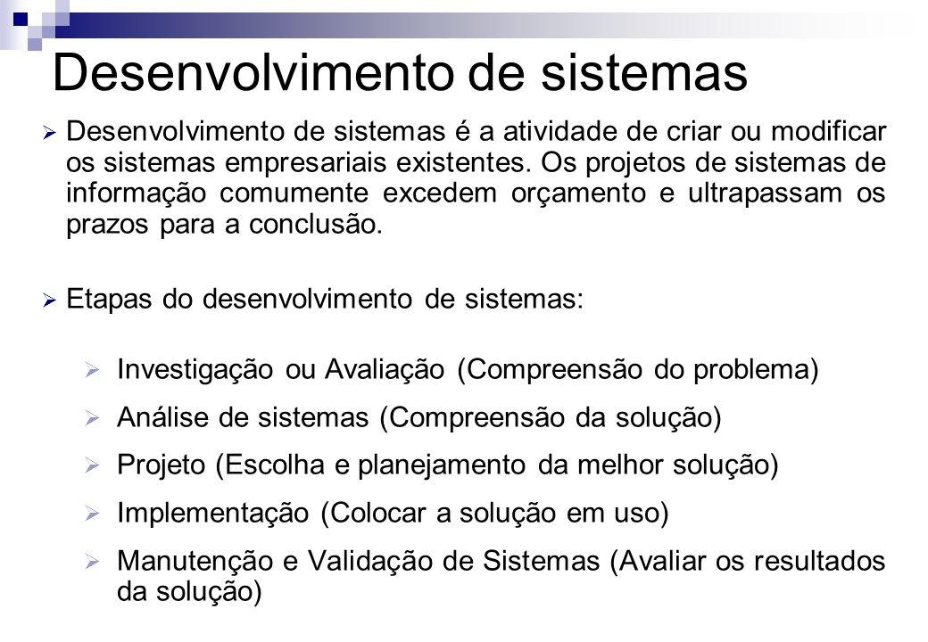 Desenvolvimento de sistemas Desenvolvimento de sistemas é a atividade de criar ou modificar os sistemas empresariais existentes. Os projetos de sistem