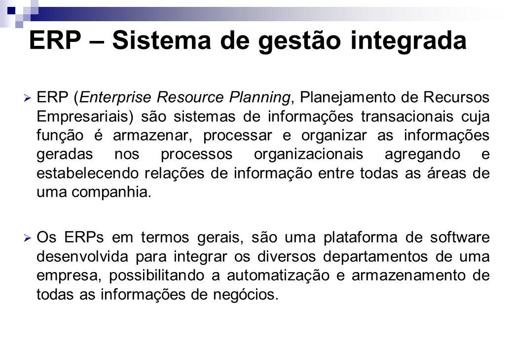 ERP – Sistema de gestão integrada ERP (Enterprise Resource Planning, Planejamento de Recursos Empresariais) são sistemas de informações transacionais