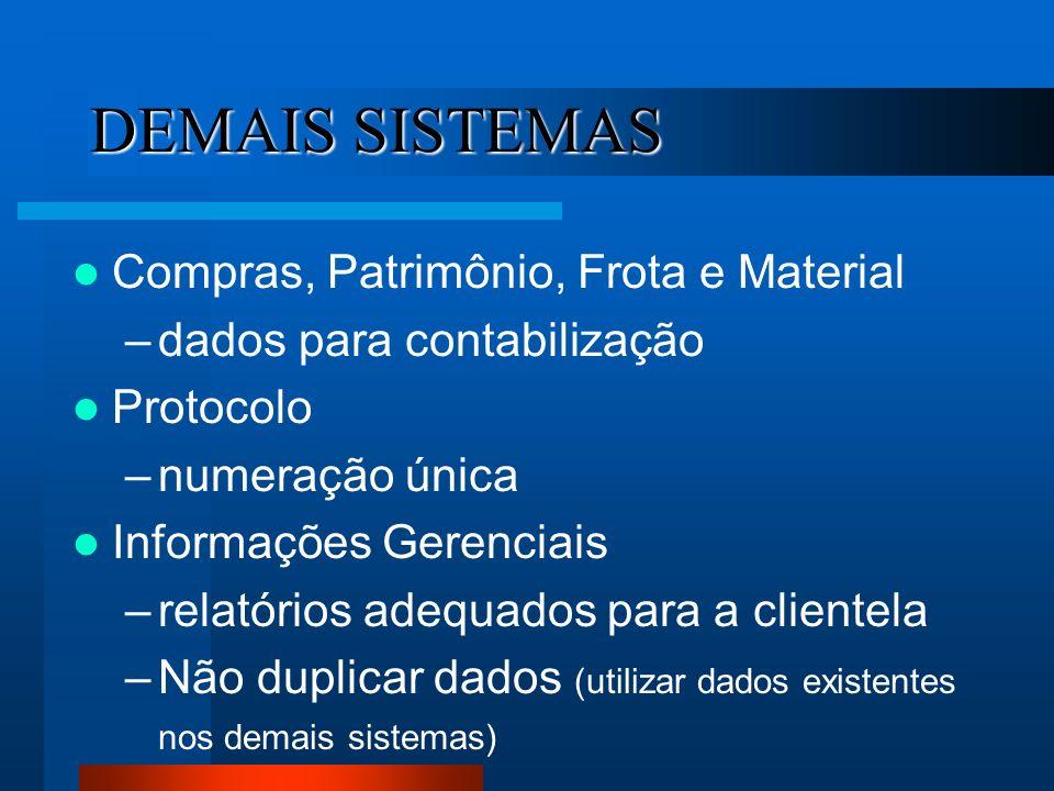 DEMAIS SISTEMAS Compras, Patrimônio, Frota e Material –dados para contabilização Protocolo –numeração única Informações Gerenciais –relatórios adequad