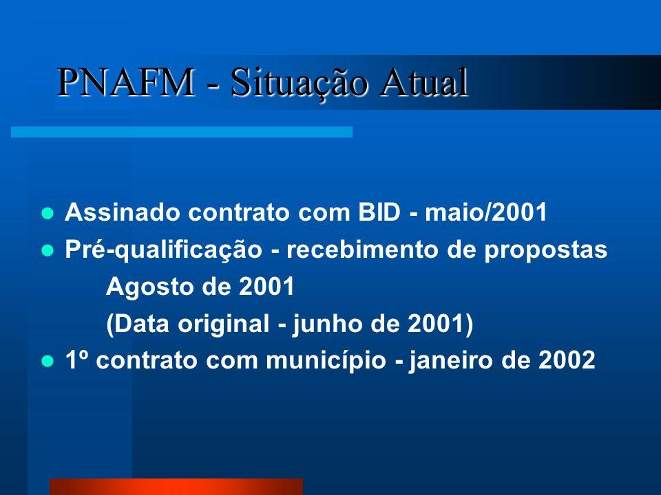 PNAFM - Situação Atual 43 municípios Ampliados em processamento: 3 contratos assinados, em início de execução 8 projetos aprovados 15 projetos em exame 17 projetos em elaboração