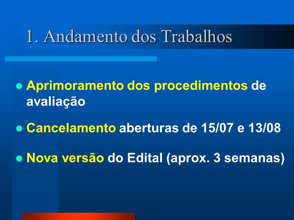 1. Andamento dos Trabalhos Aprimoramento dos procedimentos de avaliação Cancelamento aberturas de 15/07 e 13/08 Nova versão do Edital (aprox. 3 semana