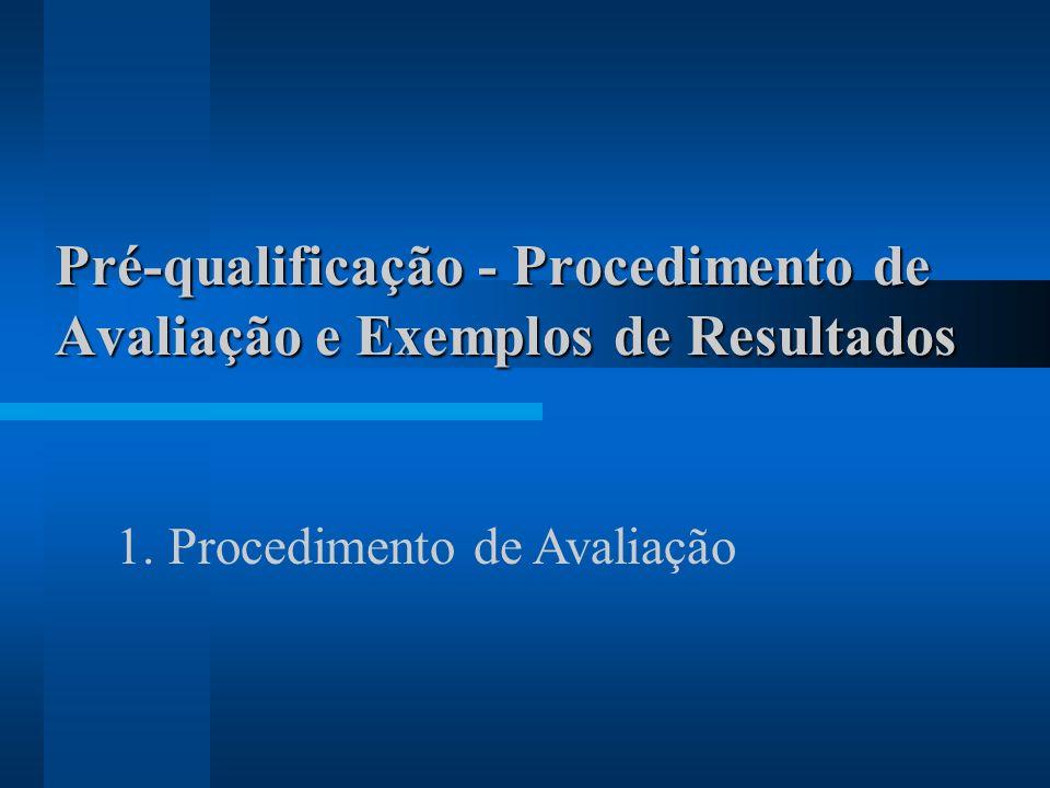 Pré-qualificação - Situação Atual 2. Novos Procedimentos - Princípios