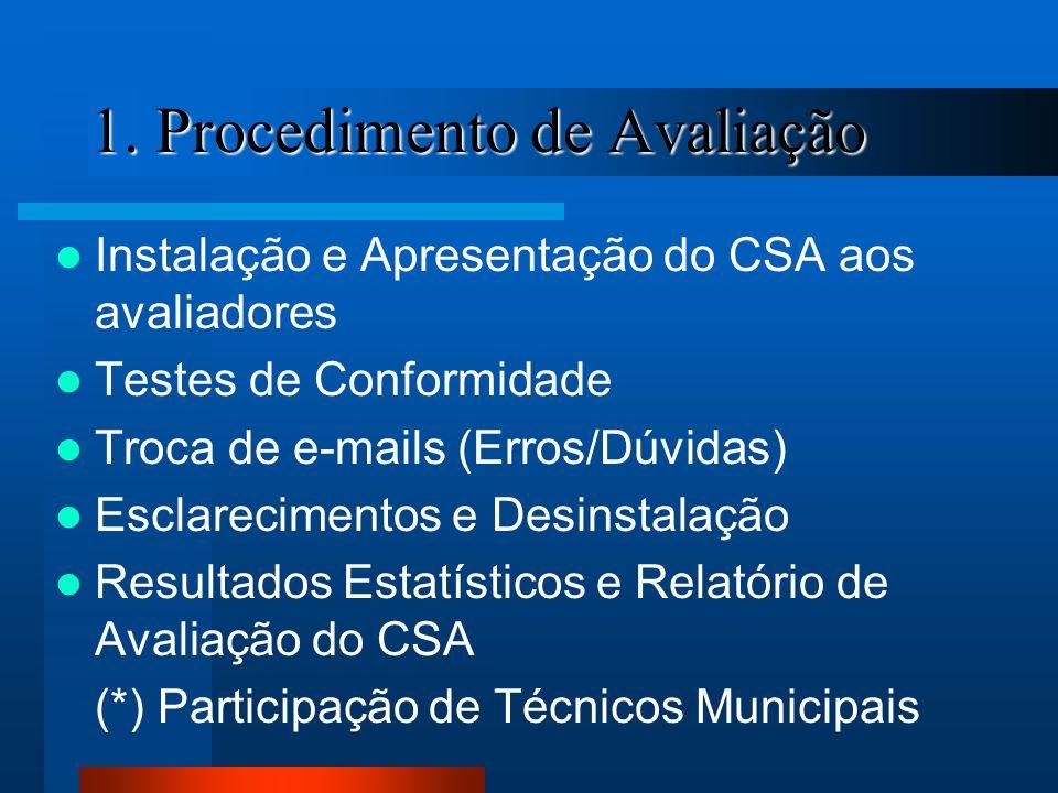 Instalação e Apresentação do CSA aos avaliadores Testes de Conformidade Troca de e-mails (Erros/Dúvidas) Esclarecimentos e Desinstalação Resultados Es