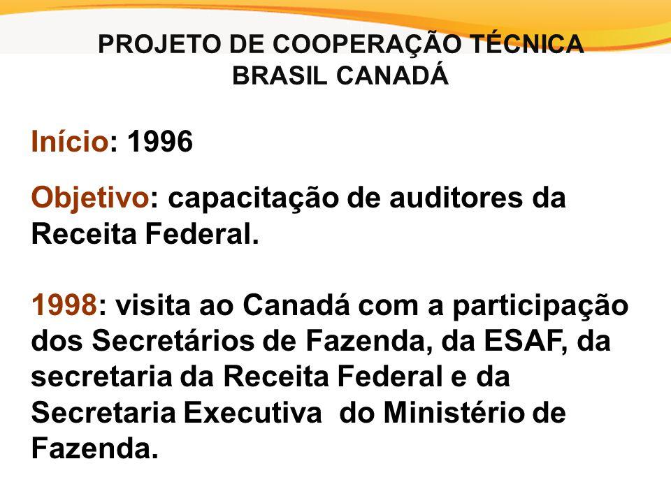 PROJETO DE COOPERAÇÃO TÉCNICA BRASIL CANADÁ Início: 1996 Objetivo: capacitação de auditores da Receita Federal.