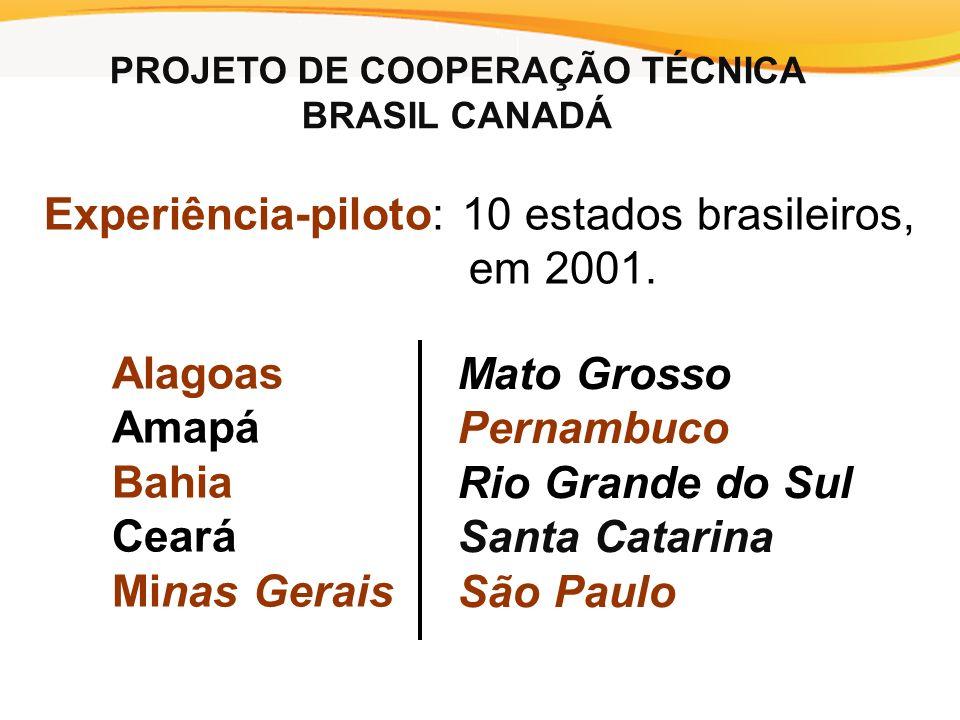 Experiência-piloto: 10 estados brasileiros, em 2001.
