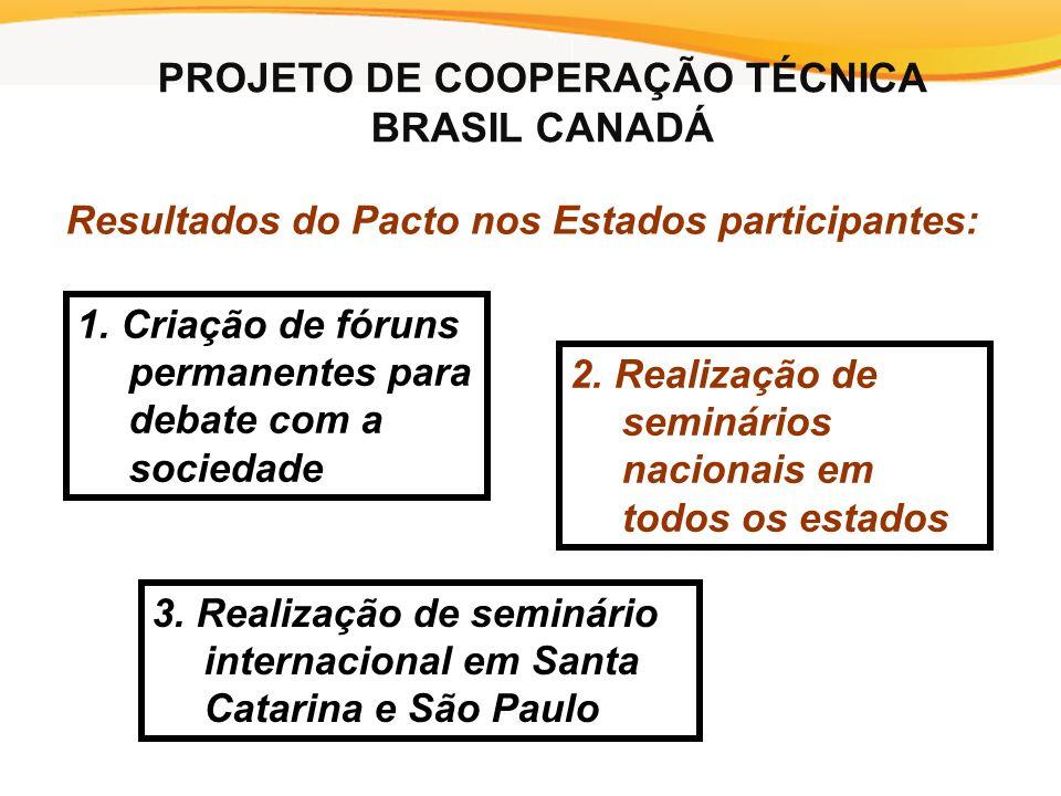 Resultados do Pacto nos Estados participantes: 1.