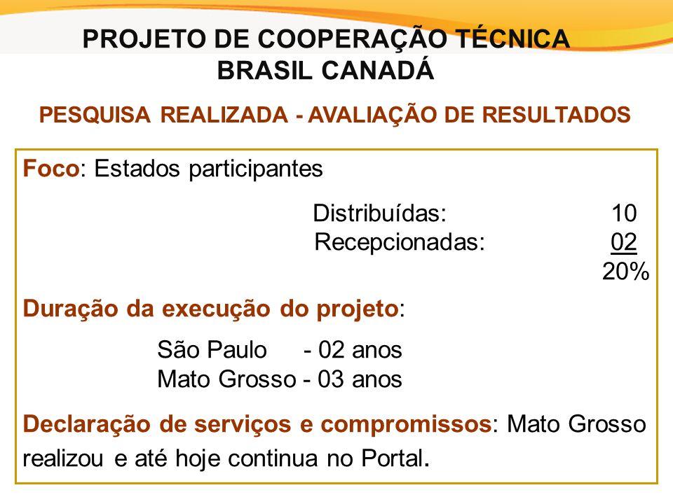 Foco: Estados participantes Distribuídas: 100 Recepcionadas: 020 20% Duração da execução do projeto: São Paulo - 02 anos Mato Grosso - 03 anos Declaração de serviços e compromissos: Mato Grosso realizou e até hoje continua no Portal.
