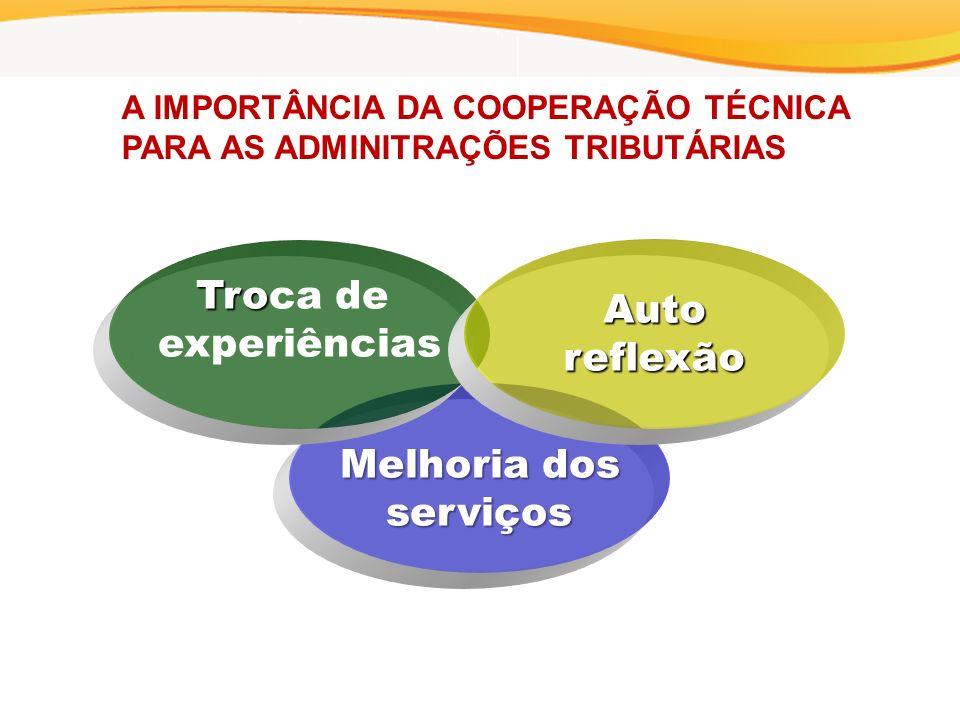 A IMPORTÂNCIA DA COOPERAÇÃO TÉCNICA PARA AS ADMINITRAÇÕES TRIBUTÁRIAS Melhoria dos serviços Tro Troca de experiênciasAutoreflexão