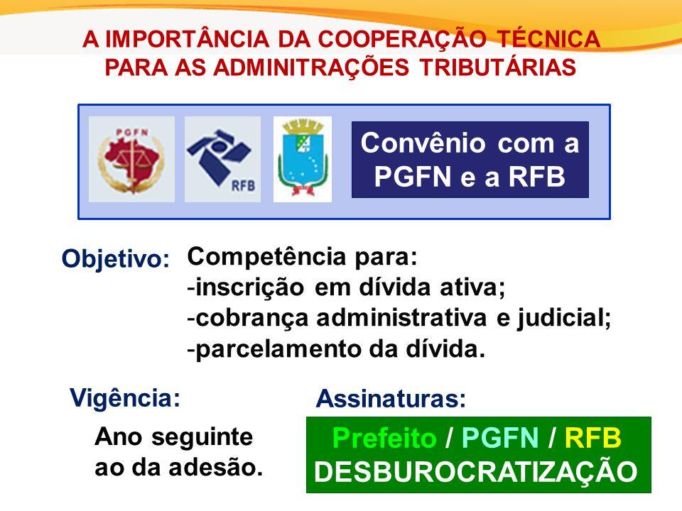 A IMPORTÂNCIA DA COOPERAÇÃO TÉCNICA PARA AS ADMINITRAÇÕES TRIBUTÁRIAS Total de Adesões: Convênio com a PGFN e a RFB
