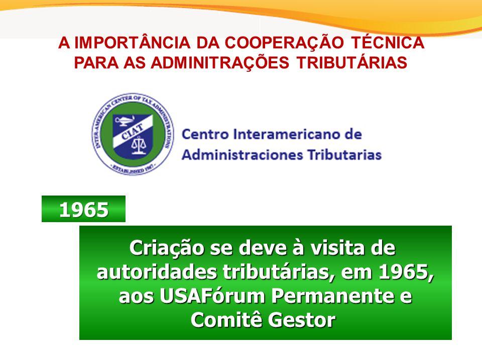 Criação se deve à visita de autoridades tributárias, em 1965, aos USAFórum Permanente e aos USAFórum Permanente e Comitê Gestor A IMPORTÂNCIA DA COOPERAÇÃO TÉCNICA PARA AS ADMINITRAÇÕES TRIBUTÁRIAS 1965