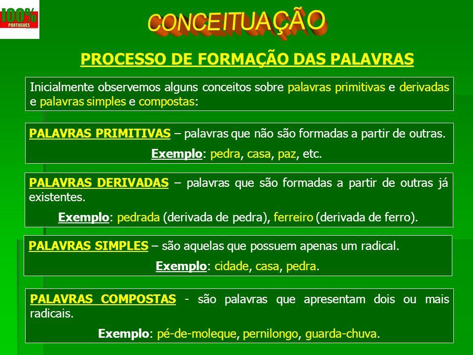 Na língua portuguesa existem dois processos de formação de novas palavras: derivação e composição.