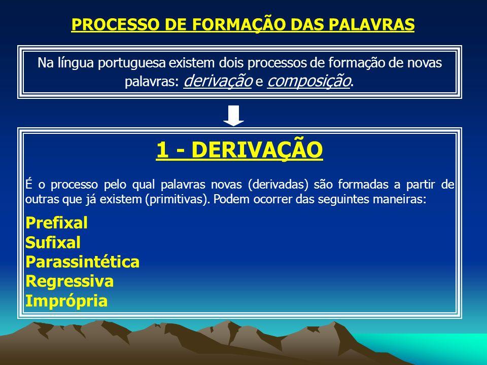 Na língua portuguesa existem dois processos de formação de novas palavras: derivação e composição. 1 - DERIVAÇÃO É o processo pelo qual palavras novas