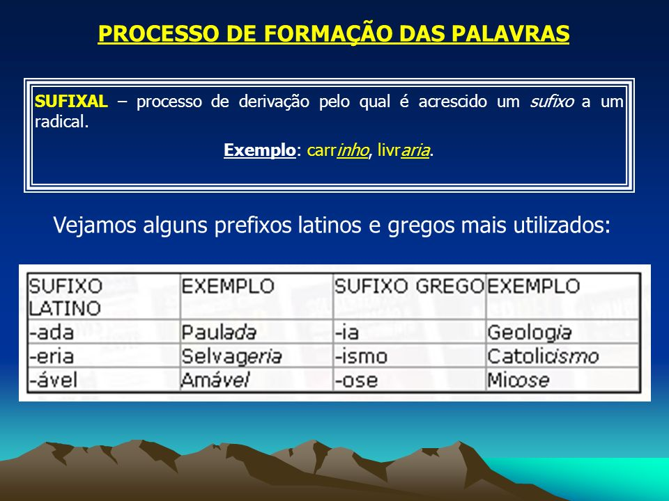 PARASSINTÉTICA – processo de derivação pelo qual é acrescido um prefixo e sufixo simultaneamente ao radical.