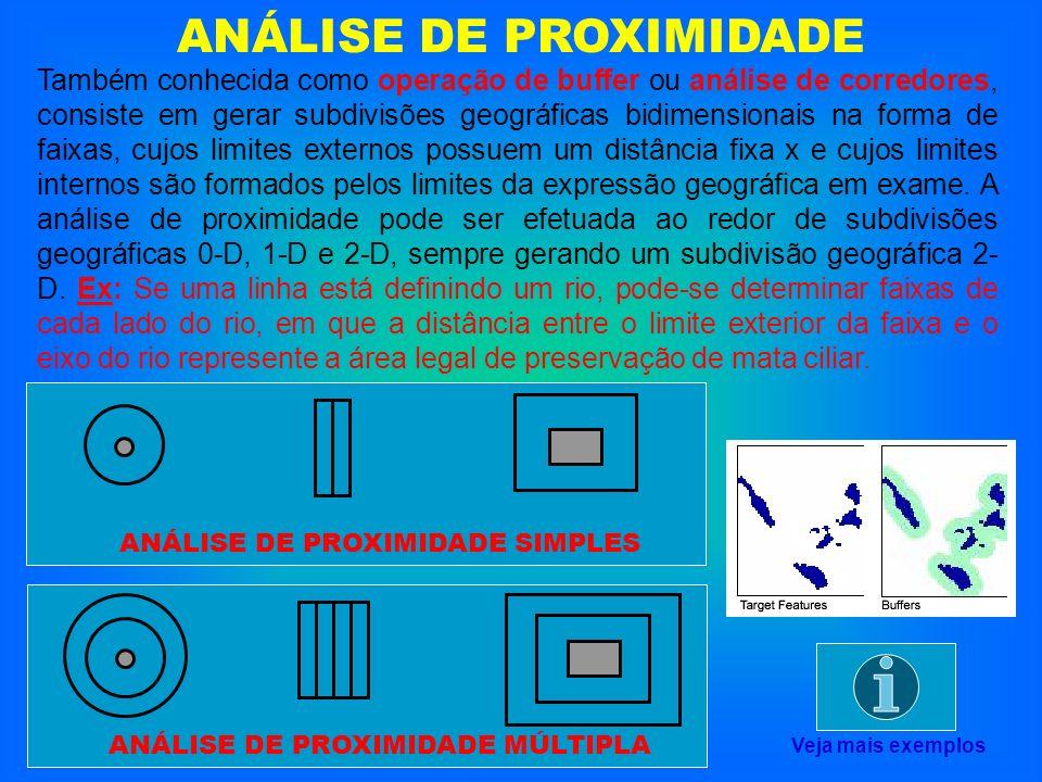 ANÁLISE DE PROXIMIDADE Também conhecida como operação de buffer ou análise de corredores, consiste em gerar subdivisões geográficas bidimensionais na