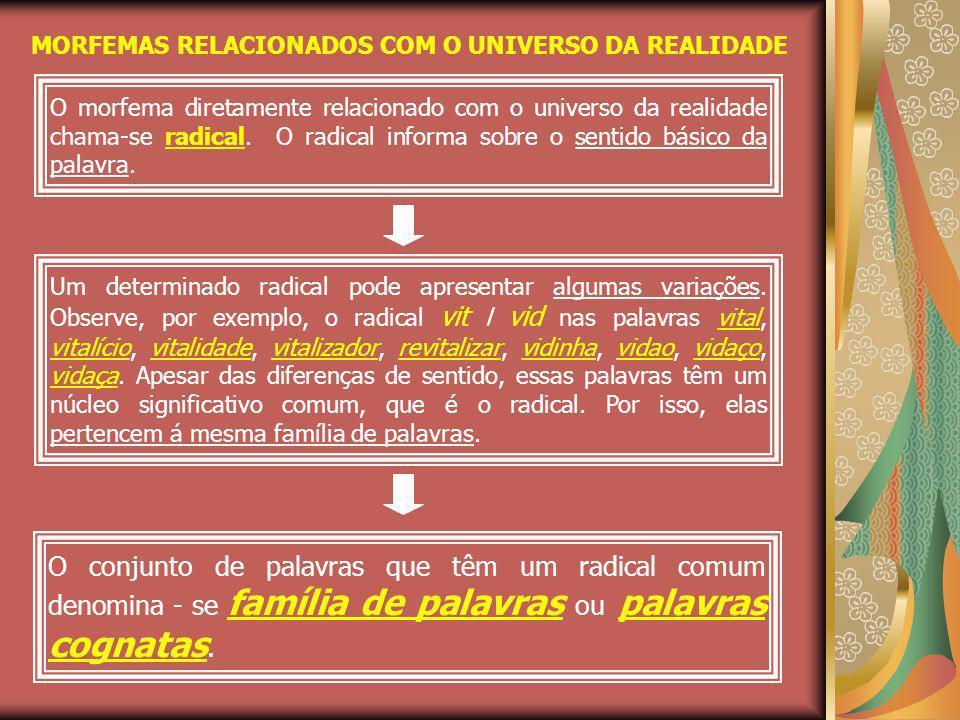 O morfema diretamente relacionado com o universo da realidade chama-se radical. O radical informa sobre o sentido básico da palavra. Um determinado ra