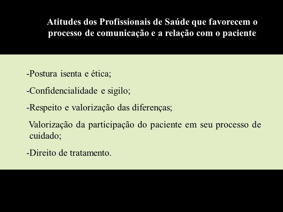 -Postura isenta e ética; -Confidencialidade e sigilo; -Respeito e valorização das diferenças; Valorização da participação do paciente em seu processo