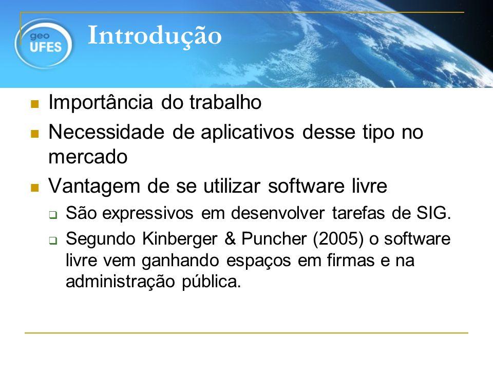 Introdução Importância do trabalho Necessidade de aplicativos desse tipo no mercado Vantagem de se utilizar software livre São expressivos em desenvol