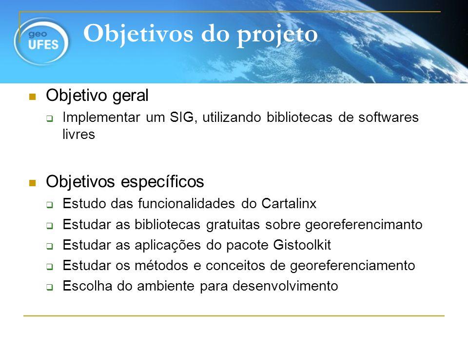 Objetivos do projeto Objetivo geral Implementar um SIG, utilizando bibliotecas de softwares livres Objetivos específicos Estudo das funcionalidades do