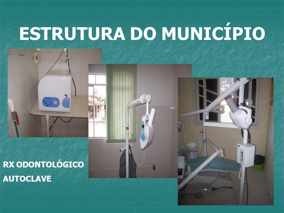 ESTRUTURA DO MUNICÍPIO RX ODONTOLÓGICO AUTOCLAVE