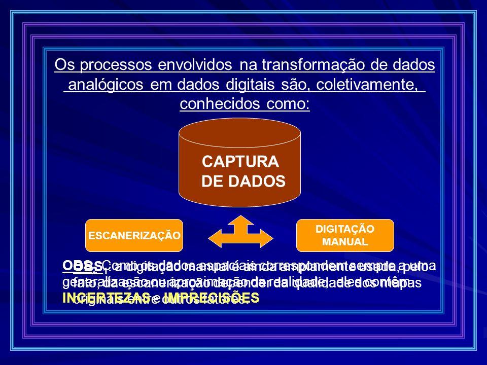 Os processos envolvidos na transformação de dados analógicos em dados digitais são, coletivamente, conhecidos como: CAPTURA DE DADOS ESCANERIZAÇÃO DIG