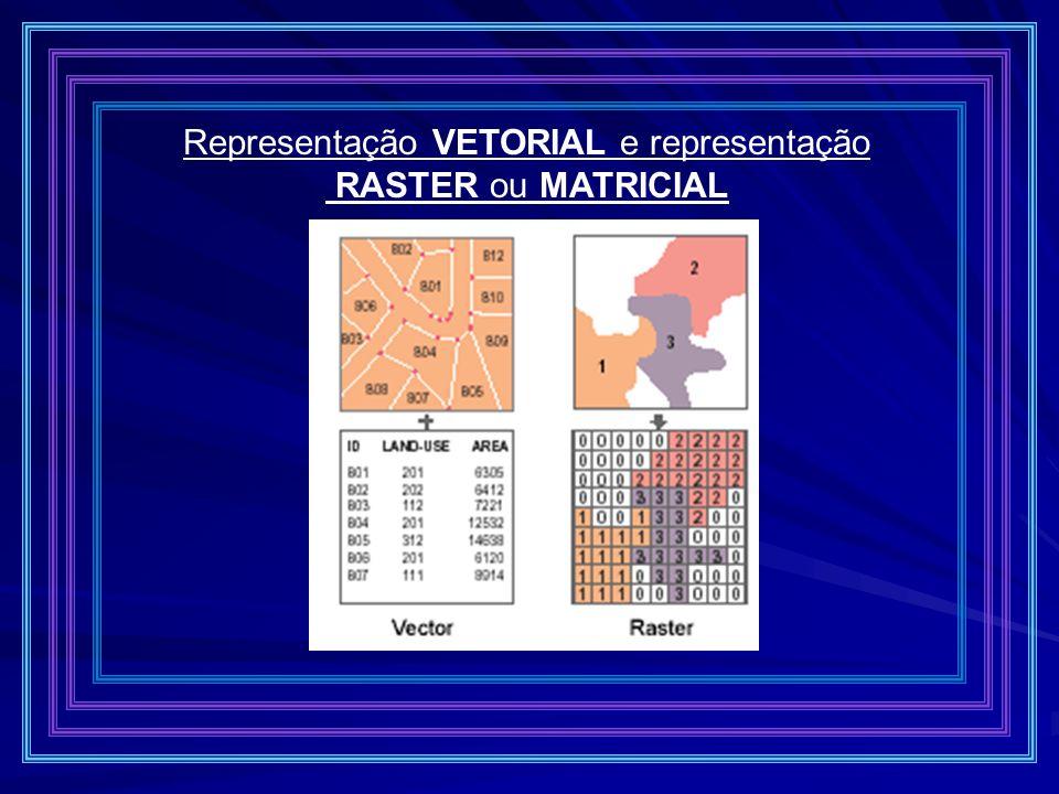 Representação VETORIAL e representação RASTER ou MATRICIAL