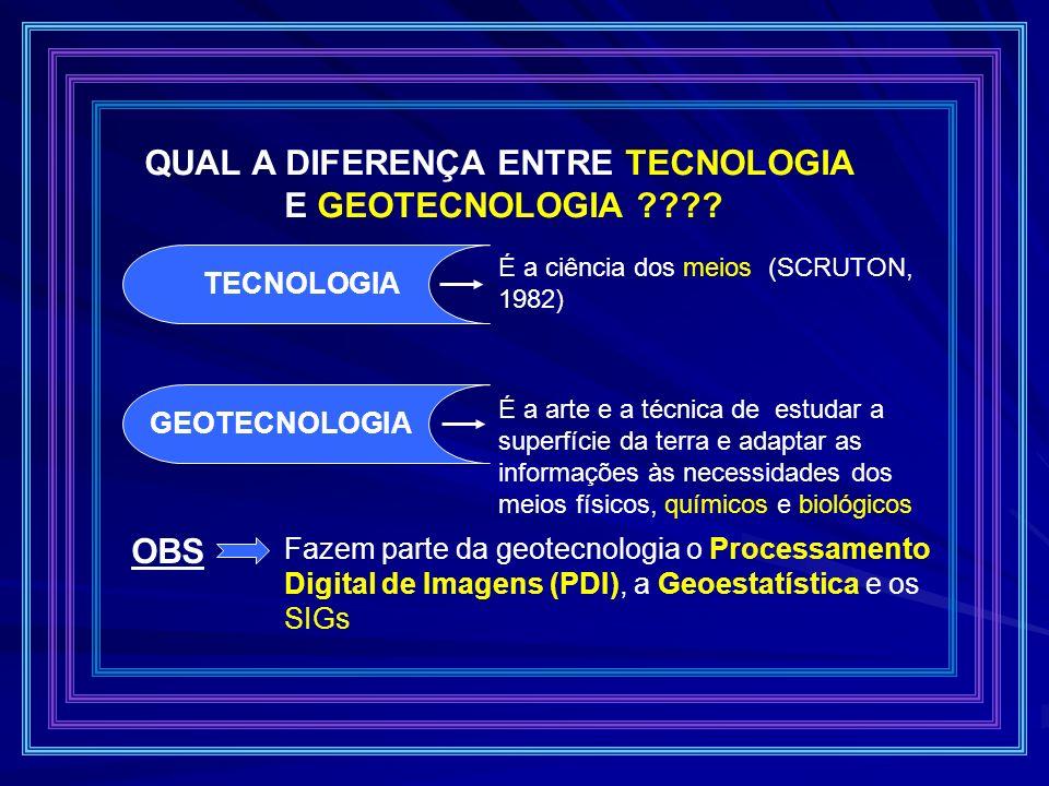 QUAL A DIFERENÇA ENTRE TECNOLOGIA E GEOTECNOLOGIA ???? TECNOLOGIAGEOTECNOLOGIA É a ciência dos meios (SCRUTON, 1982) É a arte e a técnica de estudar a