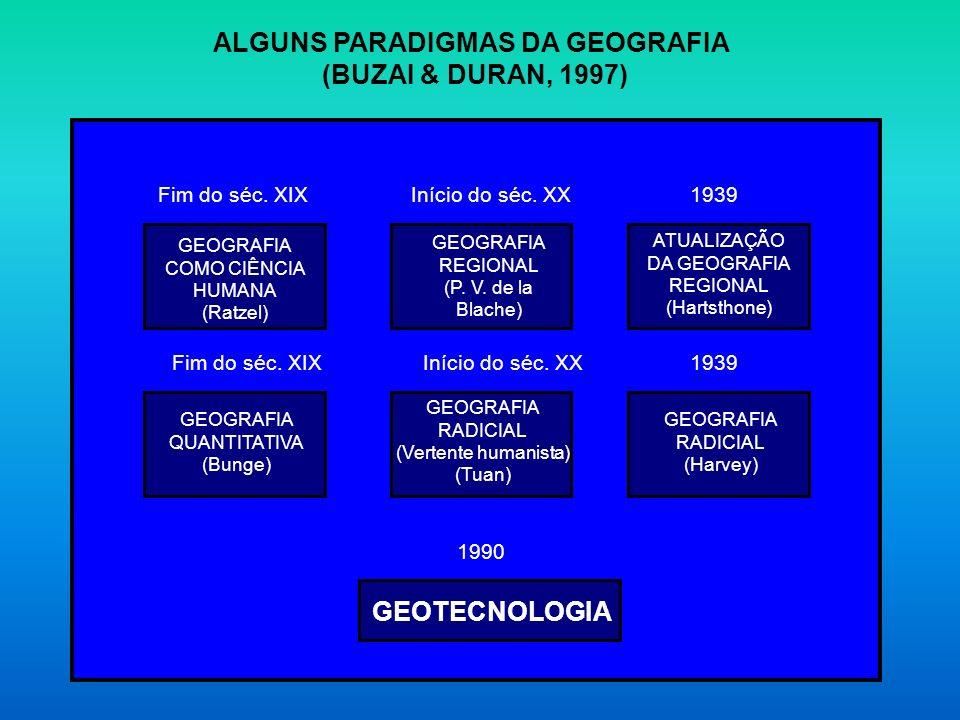 ALGUNS PARADIGMAS DA GEOGRAFIA (BUZAI & DURAN, 1997) Fim do séc. XIXInício do séc. XX1939 Fim do séc. XIXInício do séc. XX1939 1990 GEOGRAFIA COMO CIÊ