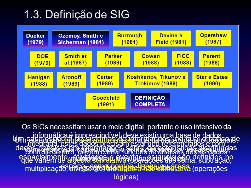 1.3. Definição de SIG Ducker (1979) Ozemoy, Smith e Sicherman (1981) Burrough (1981) Devine e Field (1981) Opershaw (1987) DOE (1979) Smith et al.(198