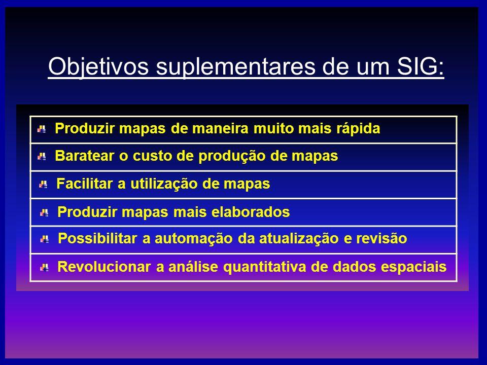 Objetivos suplementares de um SIG: Produzir mapas de maneira muito mais rápida Baratear o custo de produção de mapas Facilitar a utilização de mapas P
