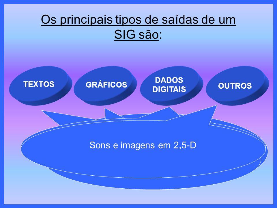 Os principais tipos de saídas de um SIG são: TEXTOS GRÁFICOS DADOS DIGITAIS OUTROS Tabelas, listas, números frases em resposta a determinadas pergunta