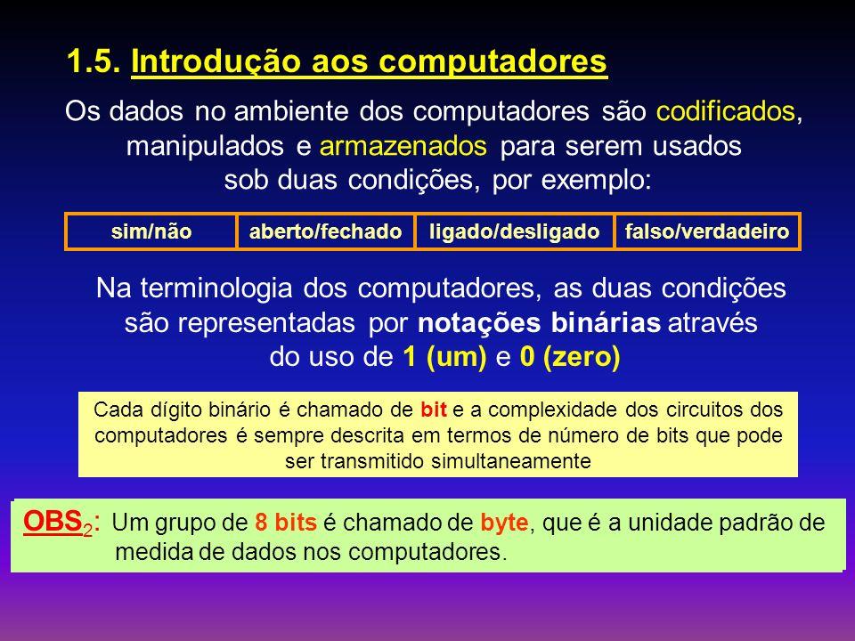 1.5. Introdução aos computadores Os dados no ambiente dos computadores são codificados, manipulados e armazenados para serem usados sob duas condições