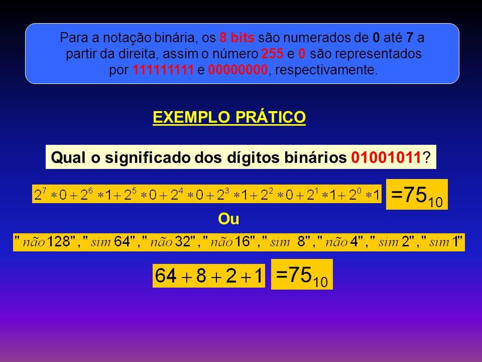 Para a notação binária, os 8 bits são numerados de 0 até 7 a partir da direita, assim o número 255 e 0 são representados por 111111111 e 00000000, res