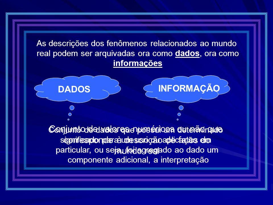 As descrições dos fenômenos relacionados ao mundo real podem ser arquivadas ora como dados, ora como informações DADOS INFORMAÇÃO Conjunto de valores