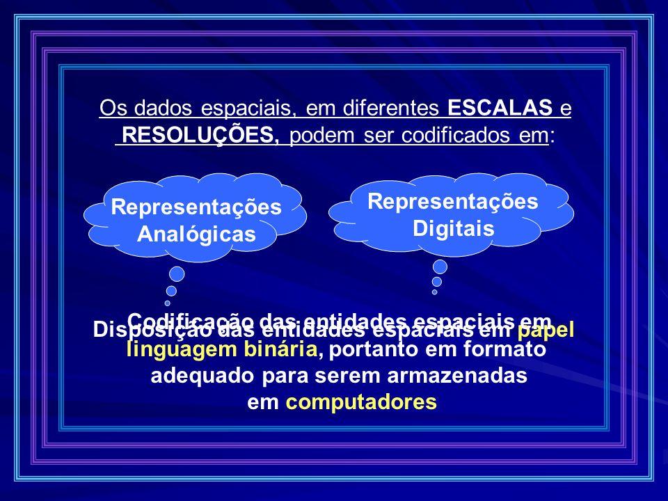 Os dados espaciais, em diferentes ESCALAS e RESOLUÇÕES, podem ser codificados em: Representações Digitais Disposição das entidades espaciais em papel