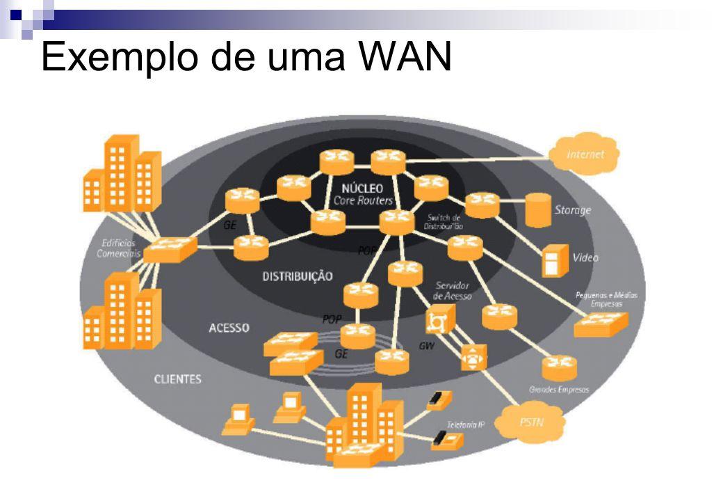 Exemplo de uma WAN
