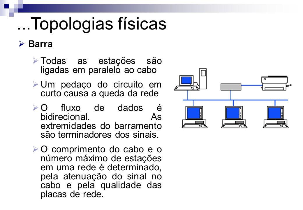Barra Todas as estações são ligadas em paralelo ao cabo Um pedaço do circuito em curto causa a queda da rede O fluxo de dados é bidirecional. As extre