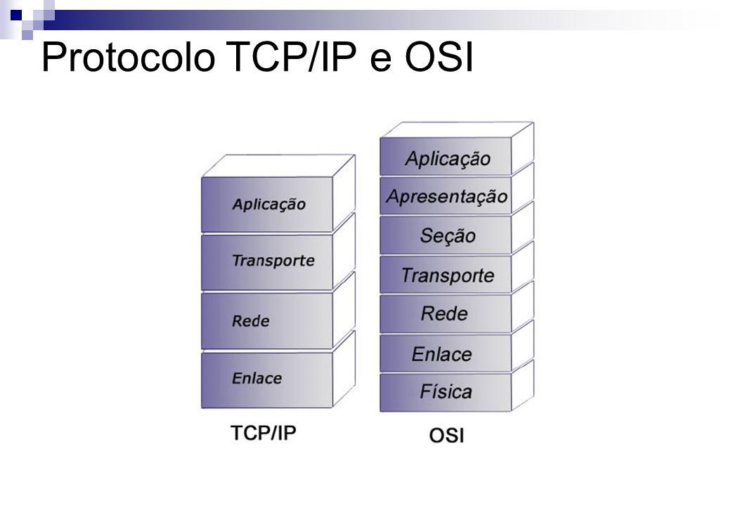 Protocolo TCP/IP e OSI